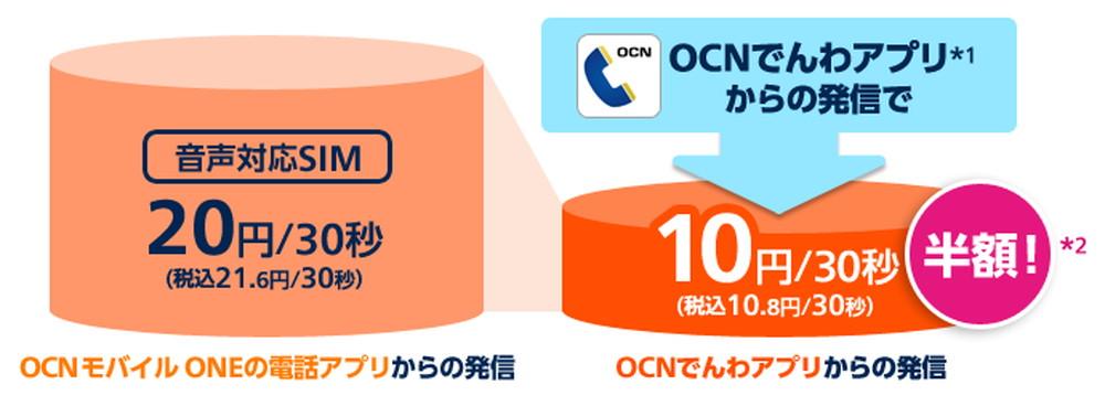 「OCNでんわ」の料金
