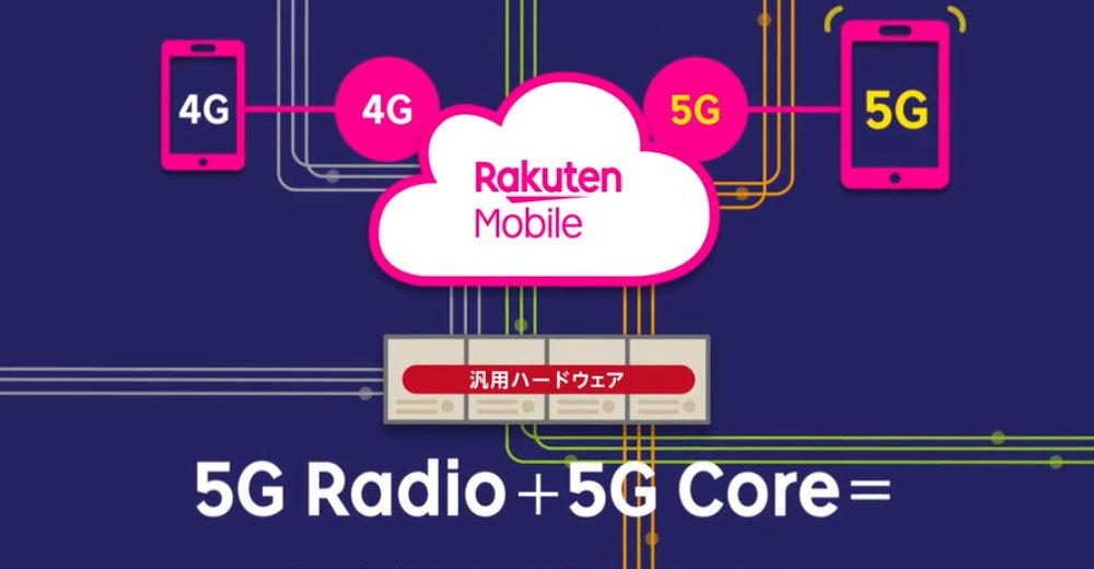 5Gに迅速対応できるシステム構造