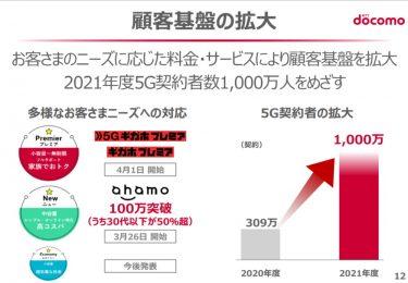 NTTドコモのオンライン専用新料金プラン「ahamo」は4月末で100万契約を突破