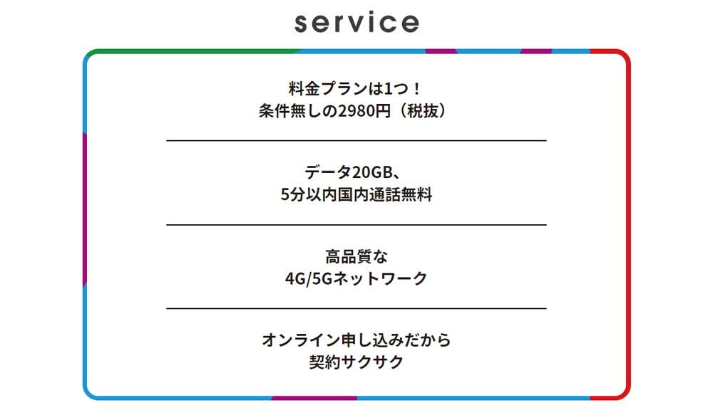 ahamoのサービス
