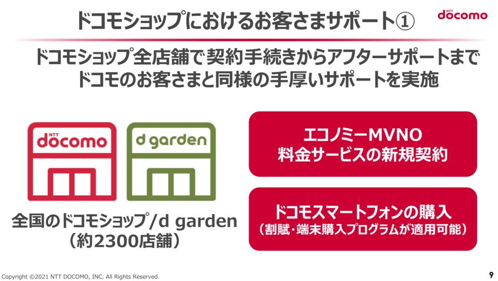 NTTドコモ:「ドコモのエコノミーMVNO」について(PDF)より引用:ドコモショップにおけるお客様サポート①