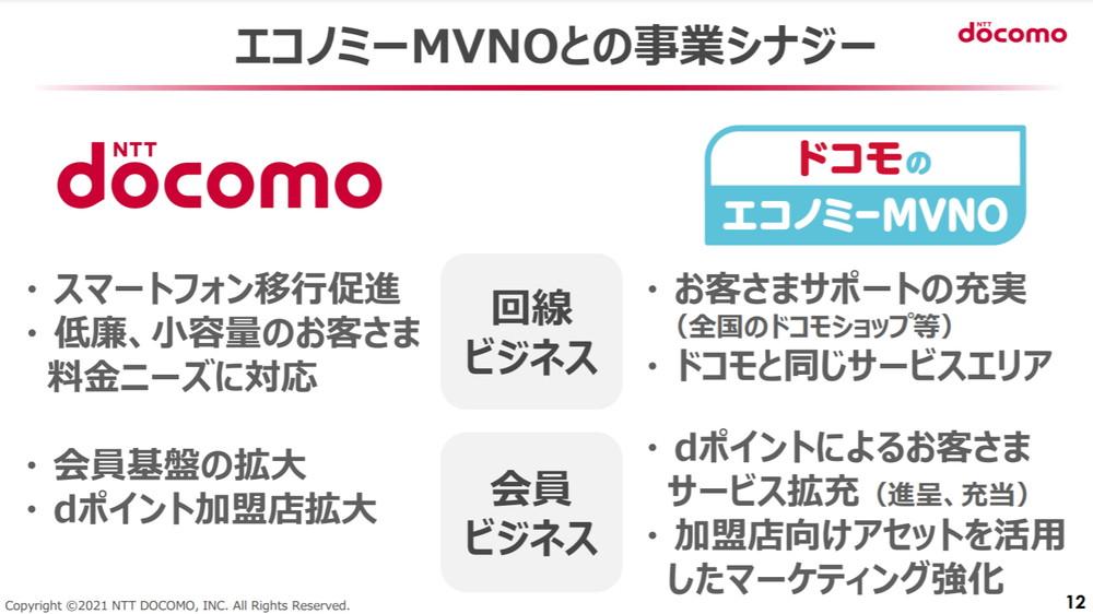 NTTドコモ:「ドコモのエコノミーMVNO」について(PDF)より引用:エコノミーMVNOとの事業シナジー