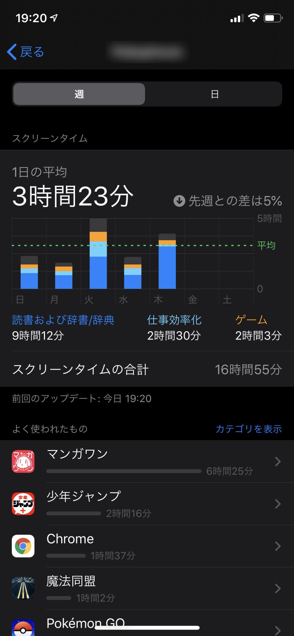 iPhoneなどのiOSでスクリーンタイムを使ってアプリなどの利用制限をする方法