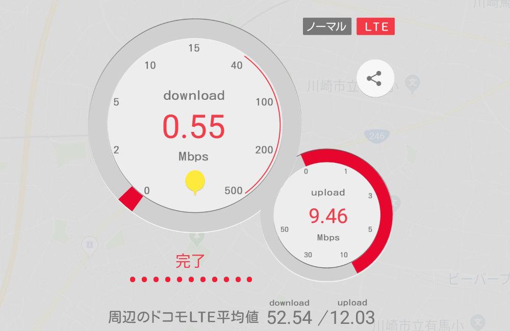 格安SIMは通勤・通学、昼食時、退社・下校、帰宅後の通信速度が遅くなる