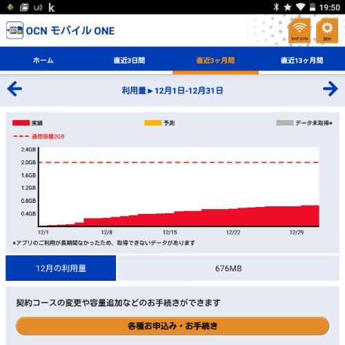 OCN モバイル ONE 利用状況