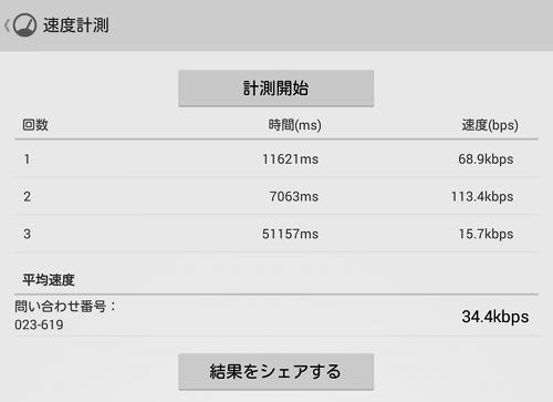 ServersMan SIM LTE 100 通常速度